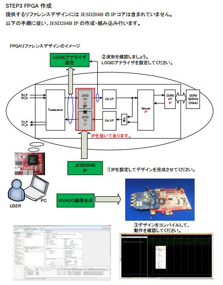 STEP3 image